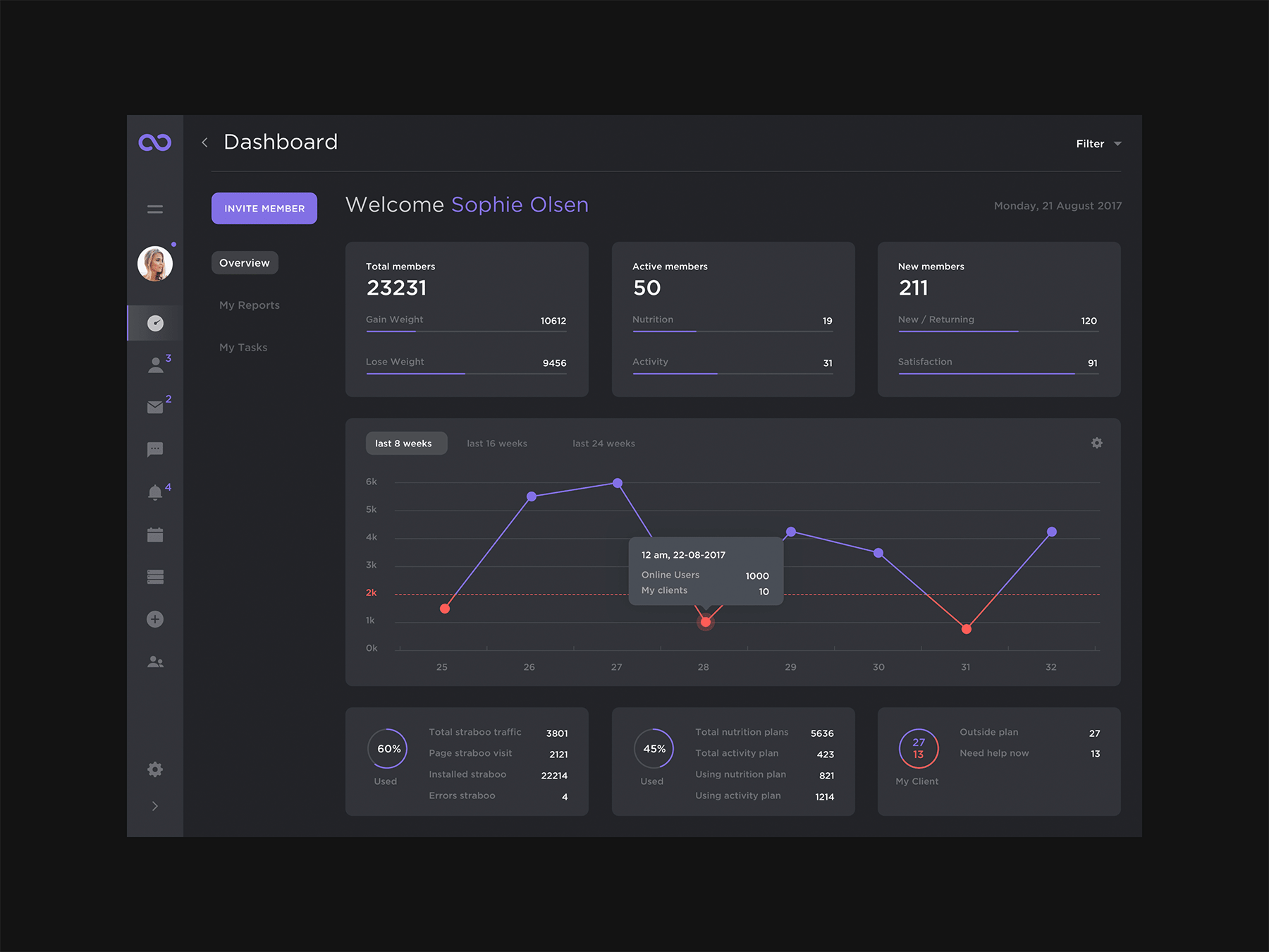 straboo_dashboard_dark